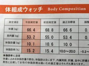 動ける身体作り2-5