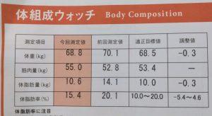 動ける身体作り2-4