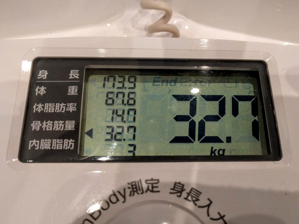 体脂肪率14%