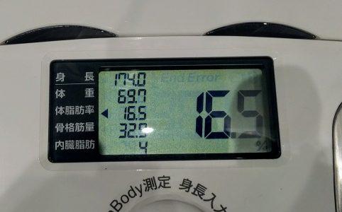 体脂肪率 2019年4月23日